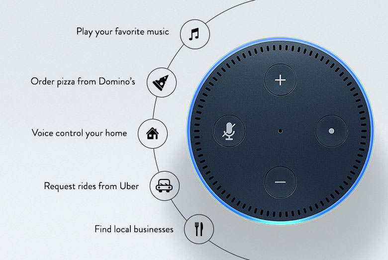 Echo Dot (2nd Generation) Order